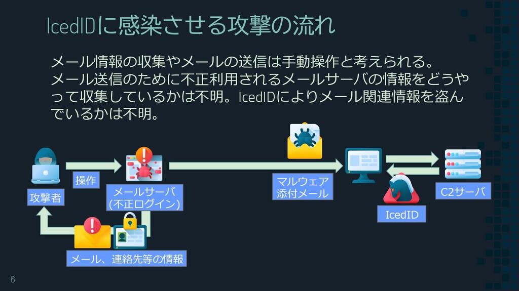 メール情報の収集やメールの送信は手動操作と考えられる。 メール送信のために不正利用されるメール...