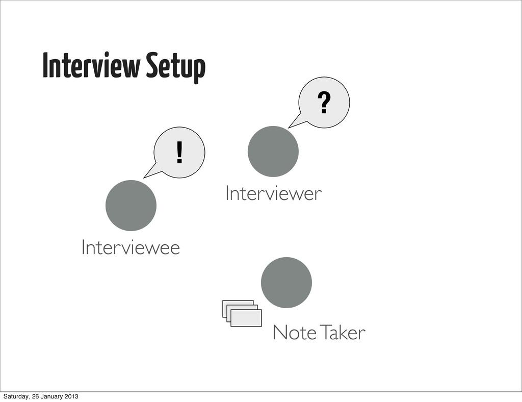 Interview Setup ? ! Interviewee Interviewer Not...