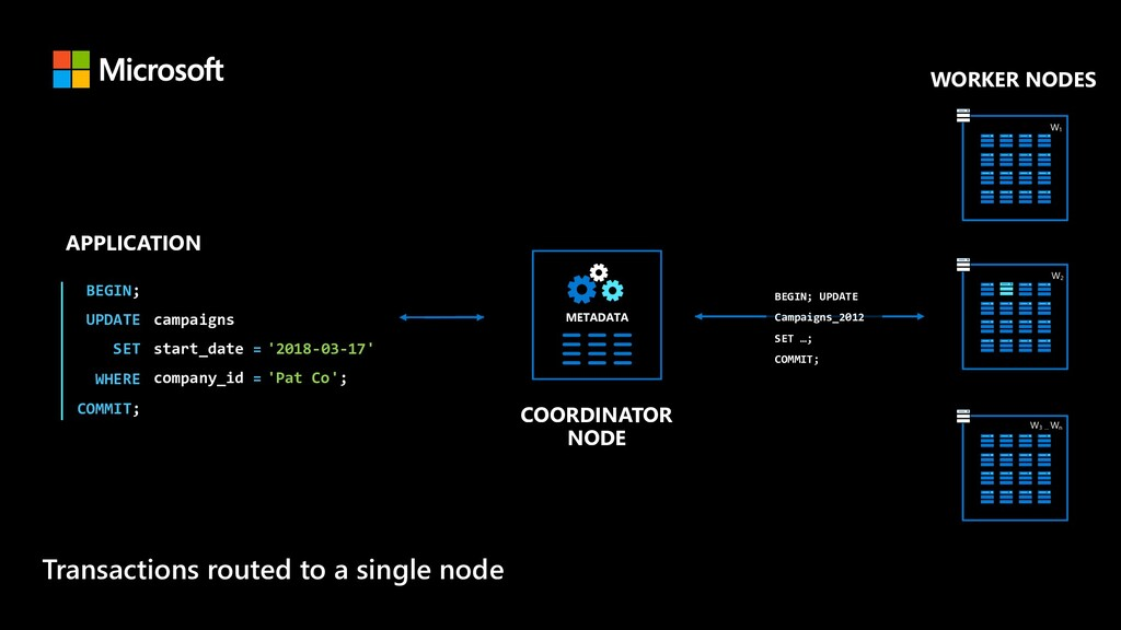 Transactions routed to a single node BEGIN; UPD...