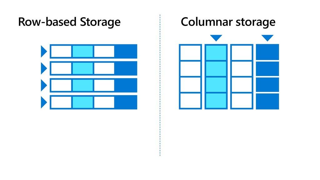 Row-based Storage Columnar storage