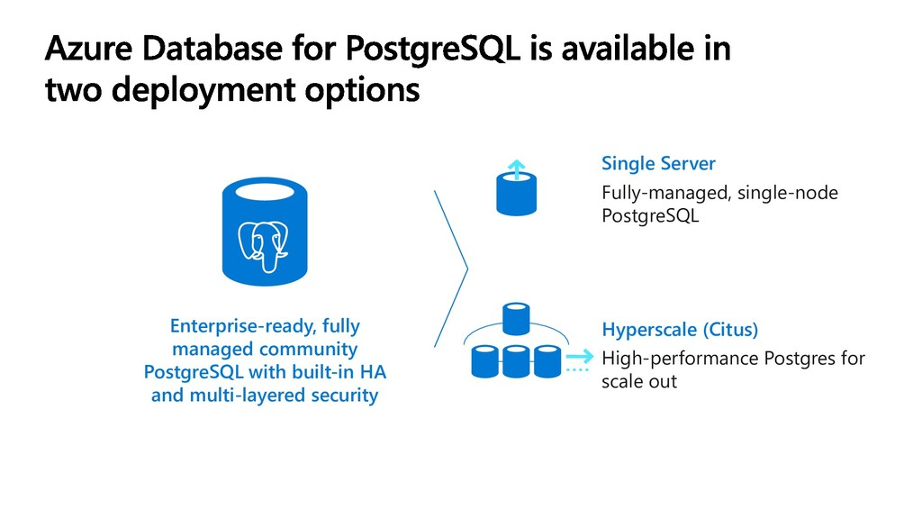 Single Server Fully-managed, single-node Postgr...