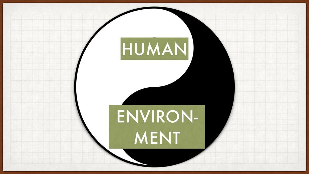 HUMAN ENVIRON- MENT