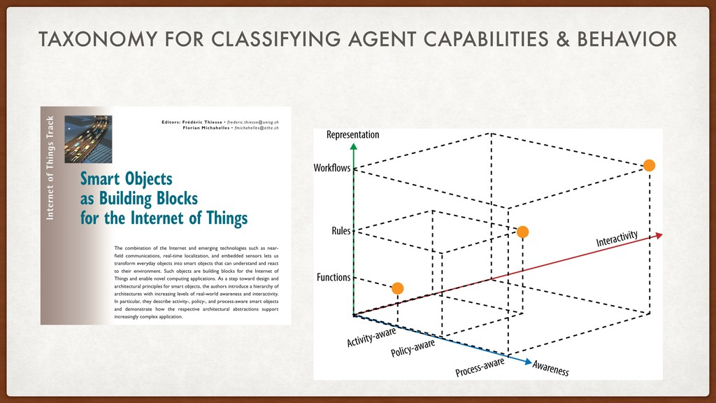 TAXONOMY FOR CLASSIFYING AGENT CAPABILITIES & B...