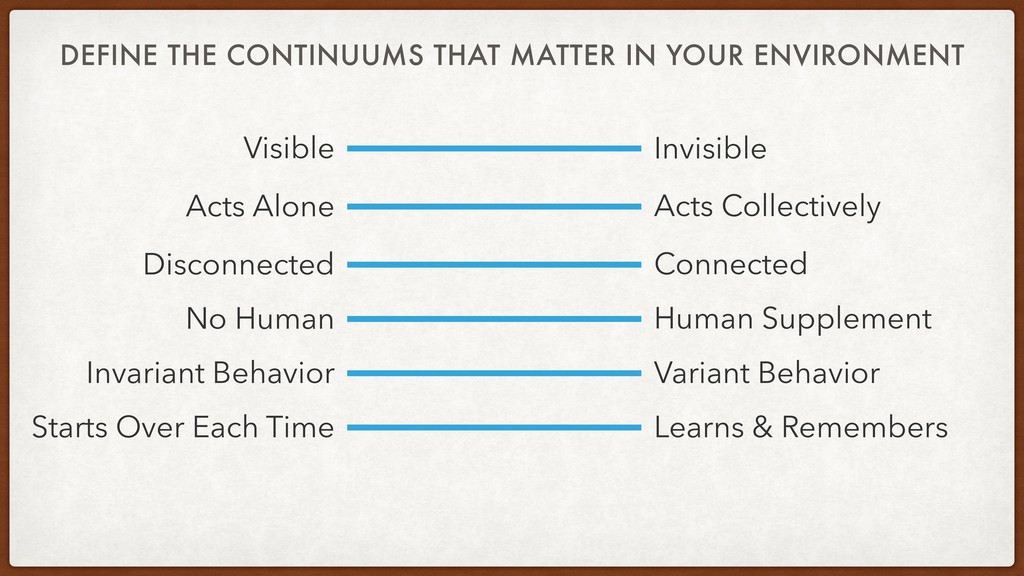 DEFINE THE CONTINUUMS THAT MATTER IN YOUR ENVIR...