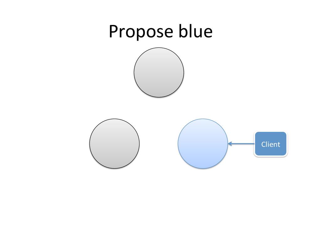 Client  Propose blue