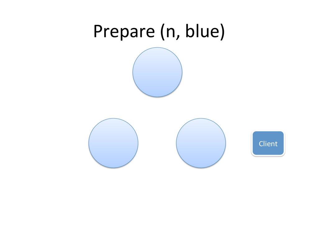 Client  Prepare (n, blue)