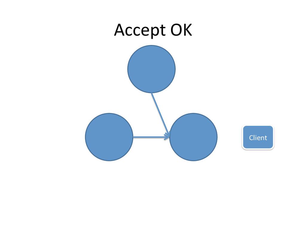 Client  Accept OK