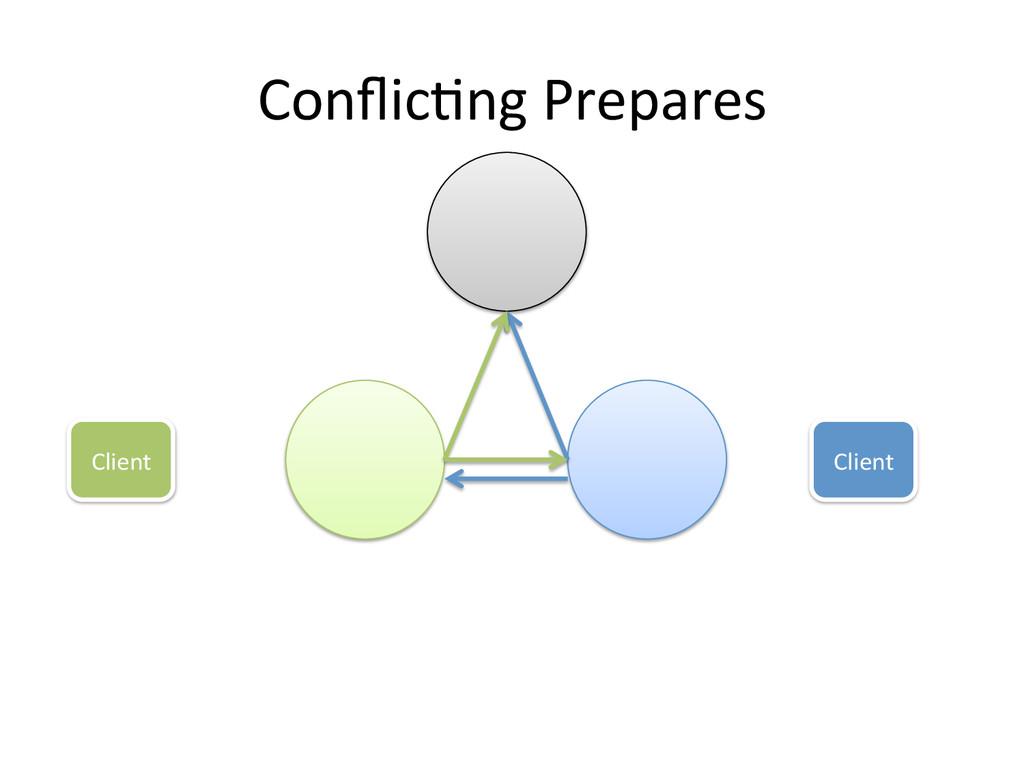 ConflicWng Prepares  Client  Client