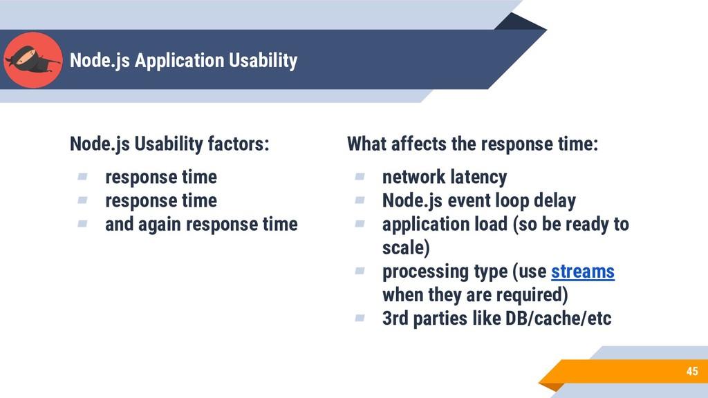 Node.js Application Usability 45 Node.js Usabil...