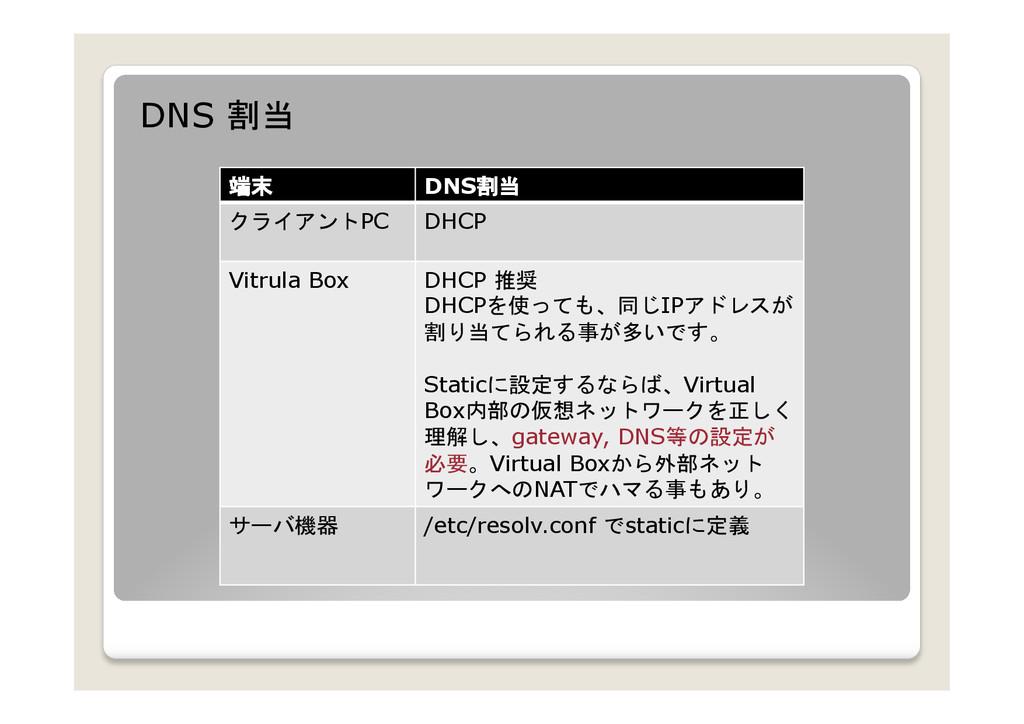 DNS 割当 端末  DNS割当  クライアントPC  DHCP  Vitru...