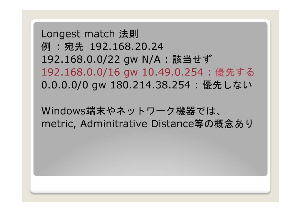 Longest match 法則 例 : 宛先 192.168.20.24 192.1...