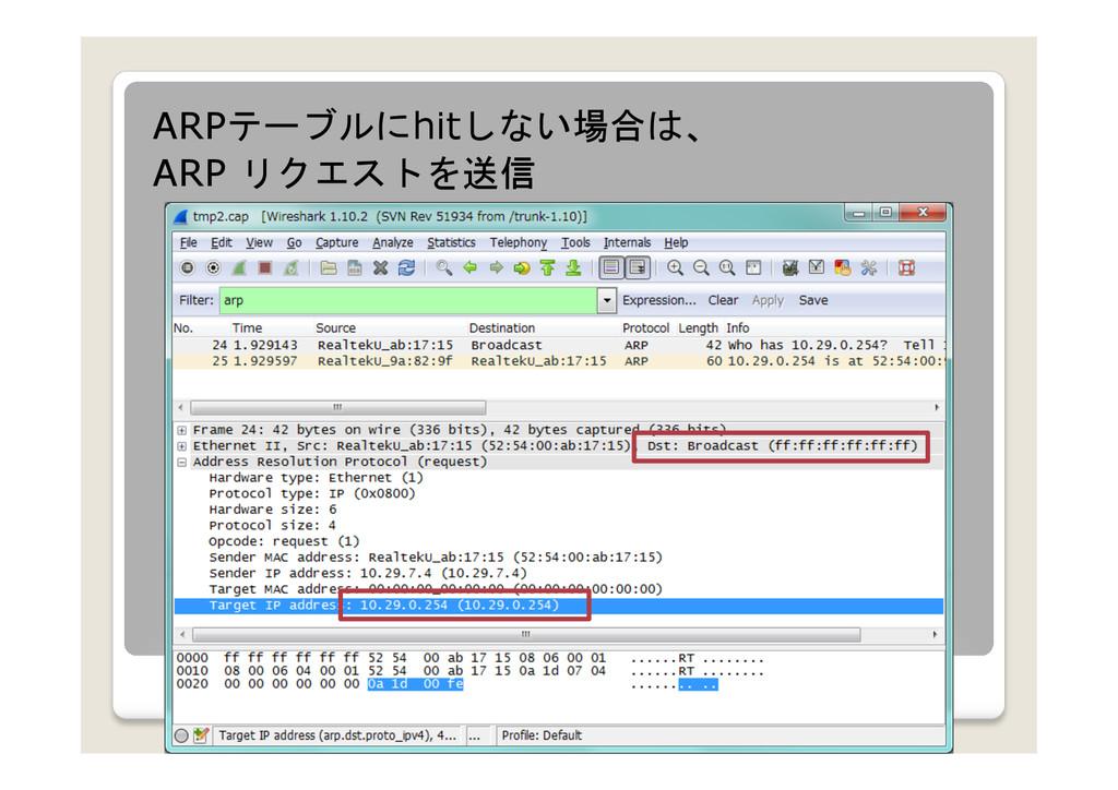 ARPテーブルにhitしない場合は、 ARP リクエストを送信