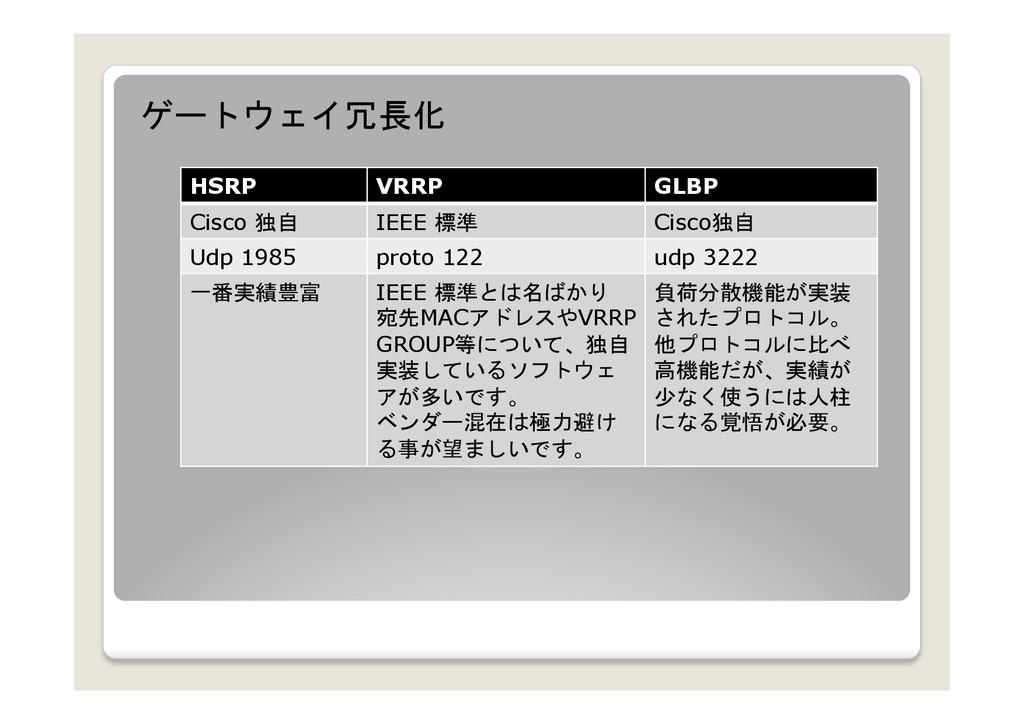 ゲートウェイ冗長化  HSRP  VRRP  GLBP  Cisco 独自...