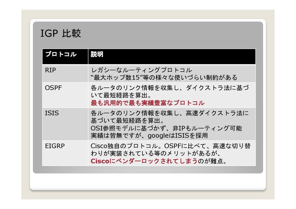 IGP 比較  プロトコル  説明  RIP  レガシーなルーティングプロトコ...