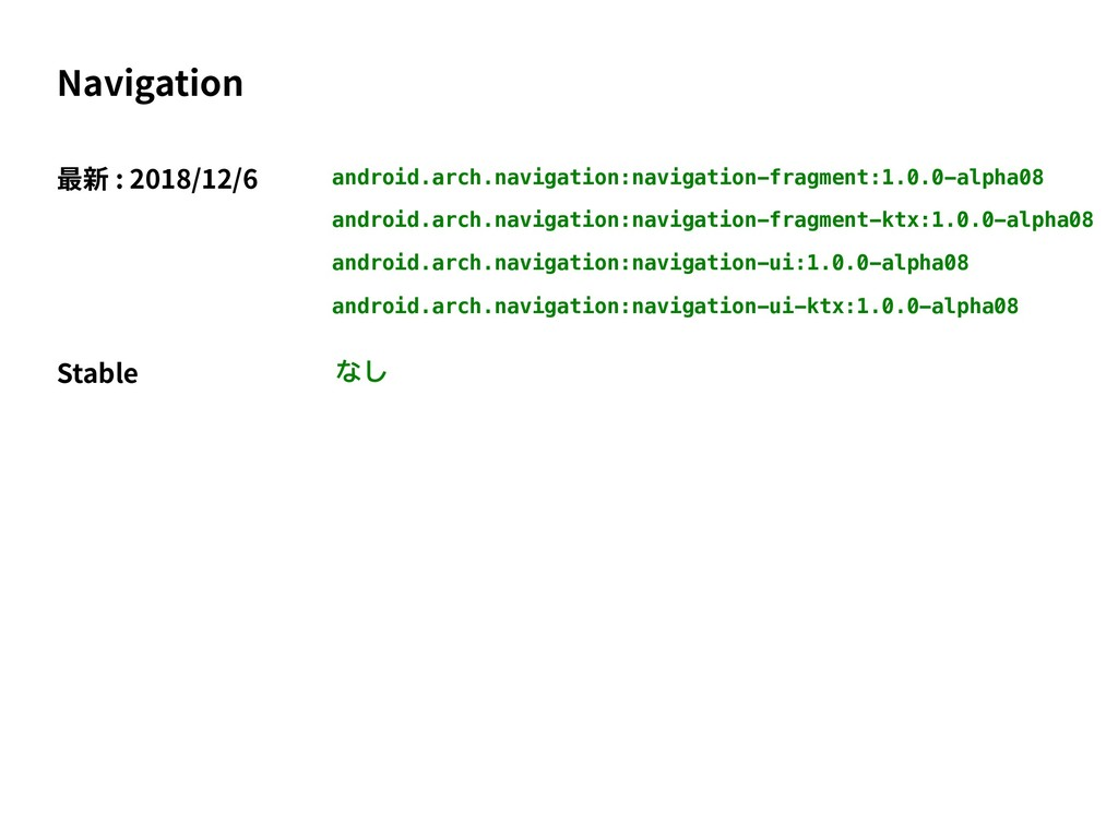 android.arch.navigation:navigation-fragment:1.0...