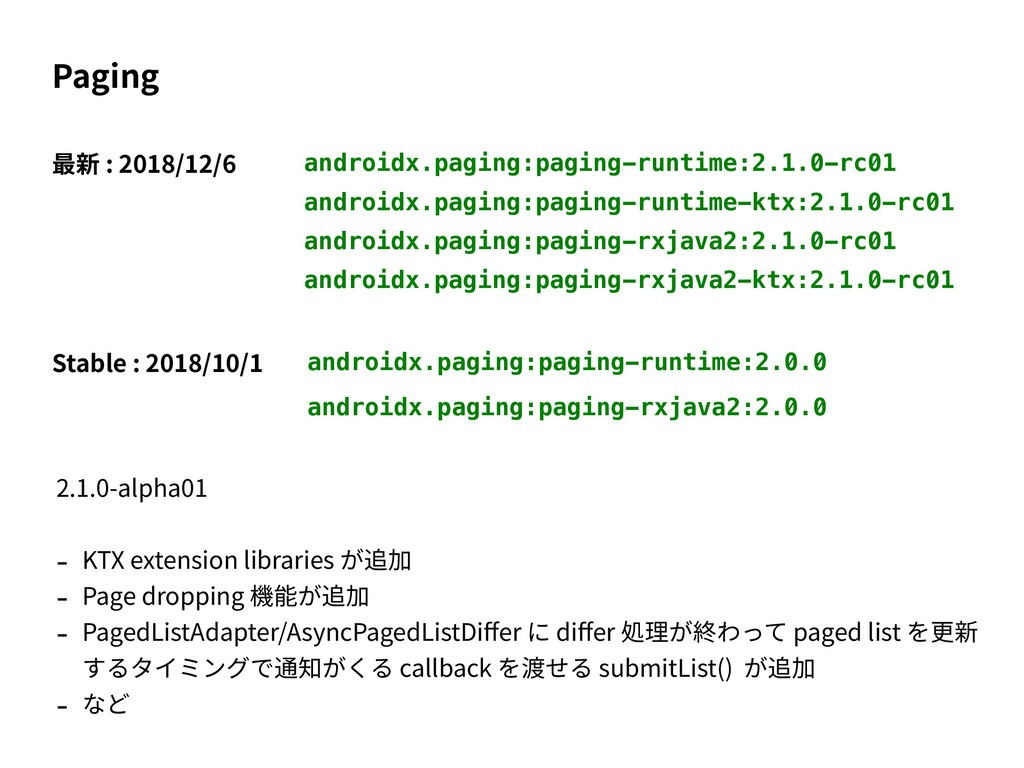 androidx.paging:paging-runtime:2.1.0-rc01 Pagin...