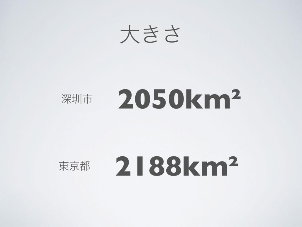 େ͖͞ ਂ㡕ࢢ ౦ژ 2050km² 2188km²