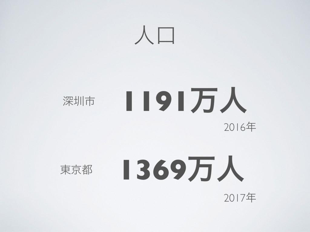 ਓޱ ਂ㡕ࢢ ౦ژ 1191ສਓ 1369ສਓ 2017 2016