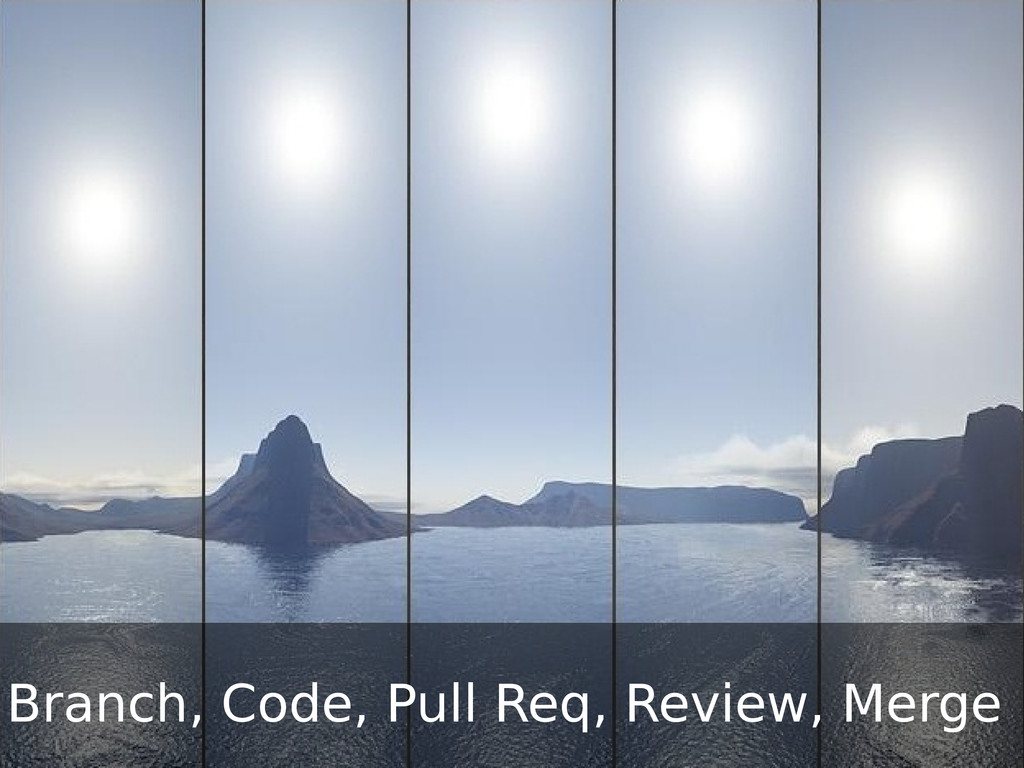 Branch, Code, Pull Req, Review, Merge