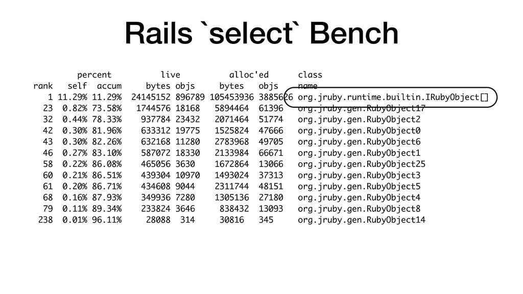 Rails `select` Bench percent live alloc'ed clas...