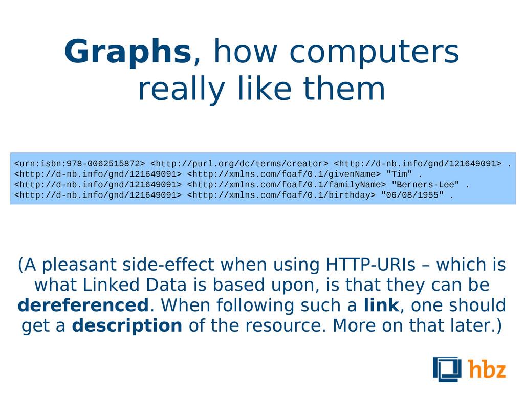 Graphs, how computers really like them (A pleas...