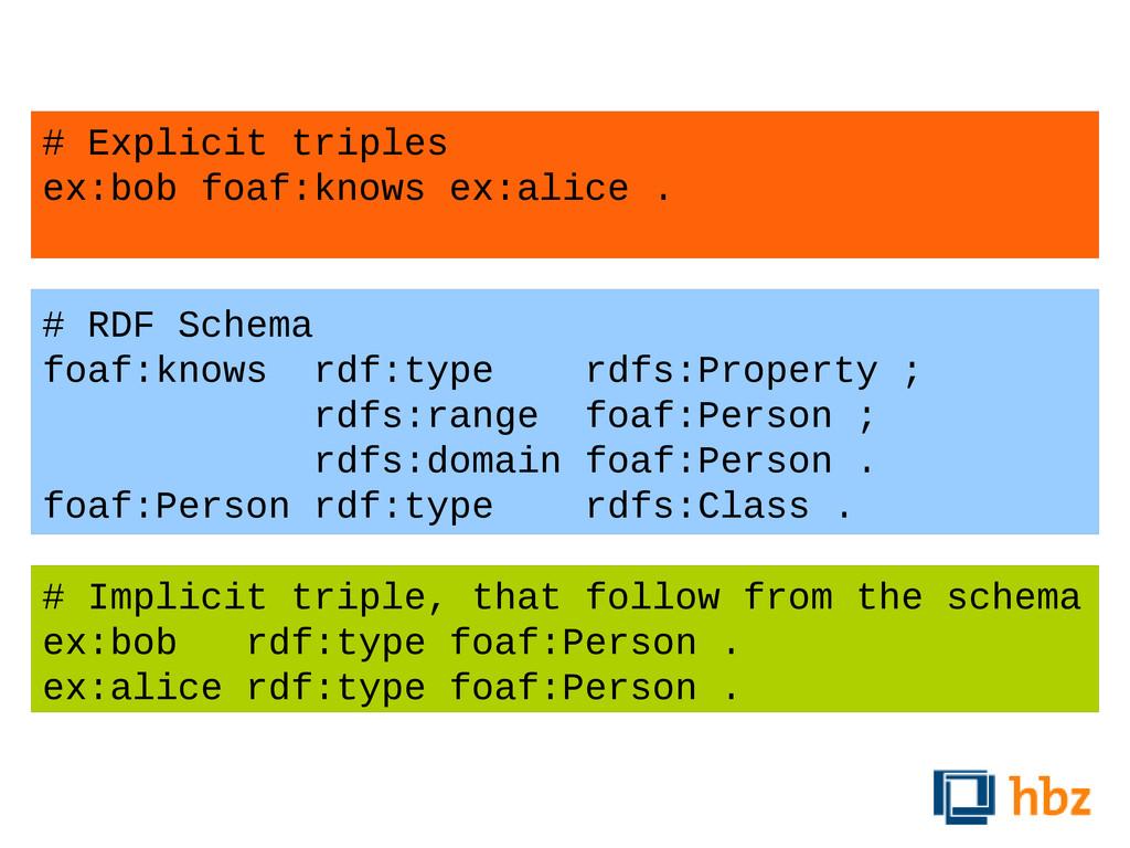 # RDF Schema foaf:knows rdf:type rdfs:Property ...