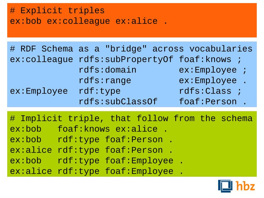 "# RDF Schema as a ""bridge"" across vocabularies ..."