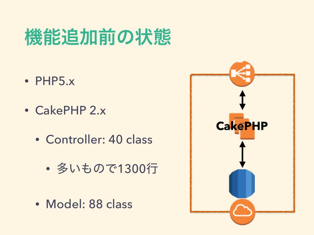 ػՃલͷঢ়ଶ • PHP5.x • CakePHP 2.x • Controller: 4...