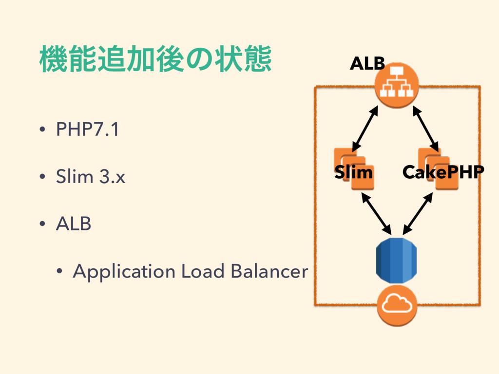ػՃޙͷঢ়ଶ • PHP7.1 • Slim 3.x • ALB • Applicatio...