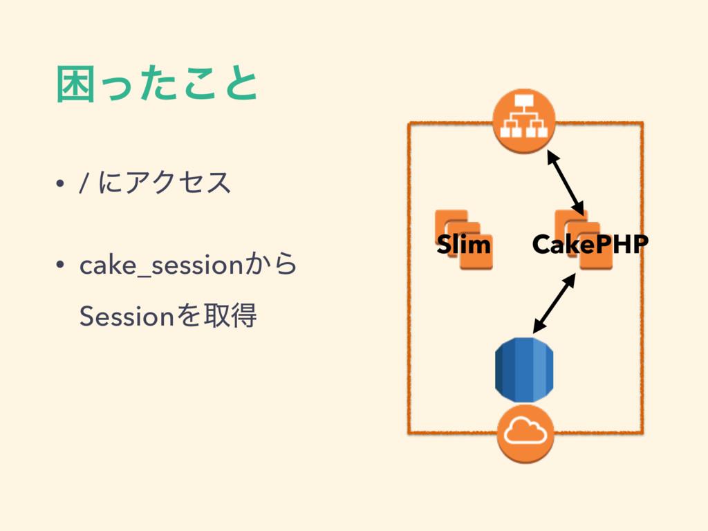 ࠔͬͨ͜ͱ • / ʹΞΫηε • cake_session͔Β SessionΛऔಘ ALB...