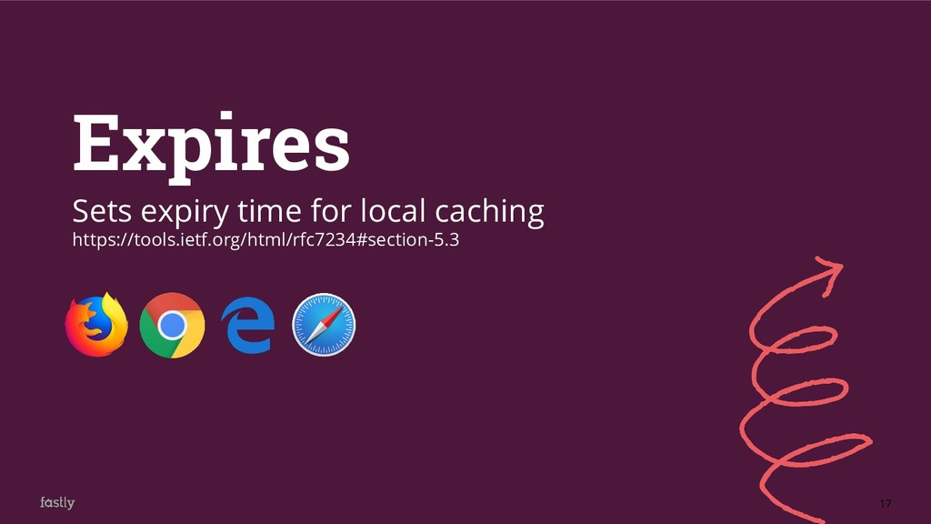 17 Expires Sets expiry time for local caching h...