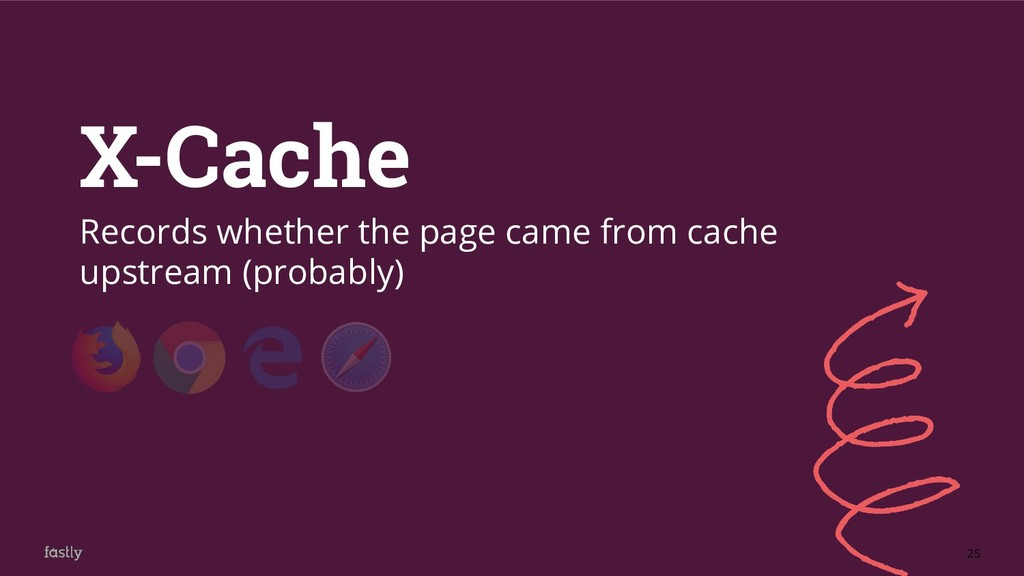 25 X-Cache Records whether the page came from c...
