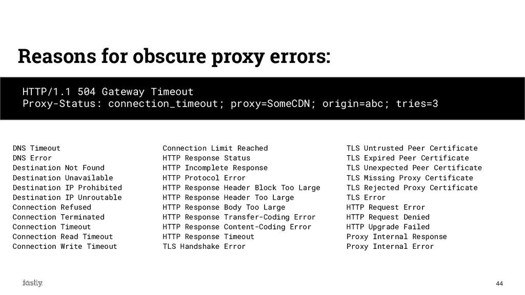 44 HTTP/1.1 504 Gateway Timeout Proxy-Status: c...