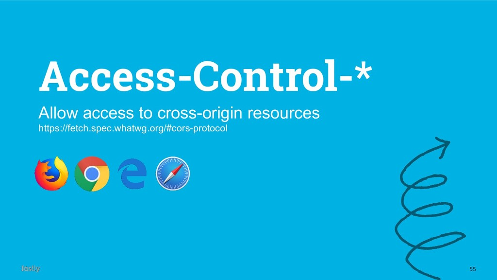 55 Access-Control-* Allow access to cross-origi...