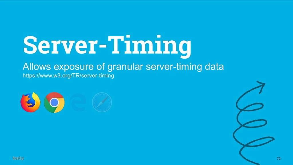 72 Server-Timing Allows exposure of granular se...