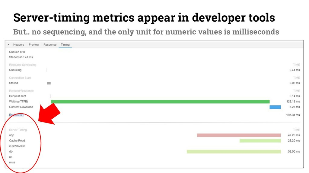 74 Server-timing metrics appear in developer to...