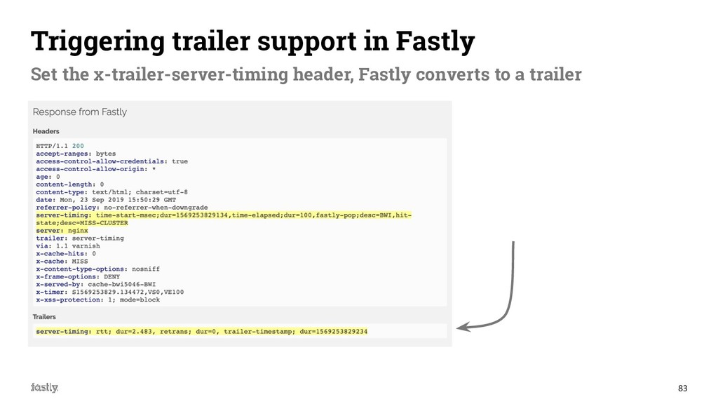 83 Triggering trailer support in Fastly Set the...