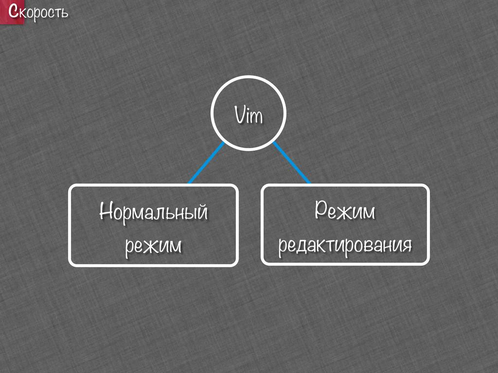 Нормальный режим Режим редактирования Vim Скоро...