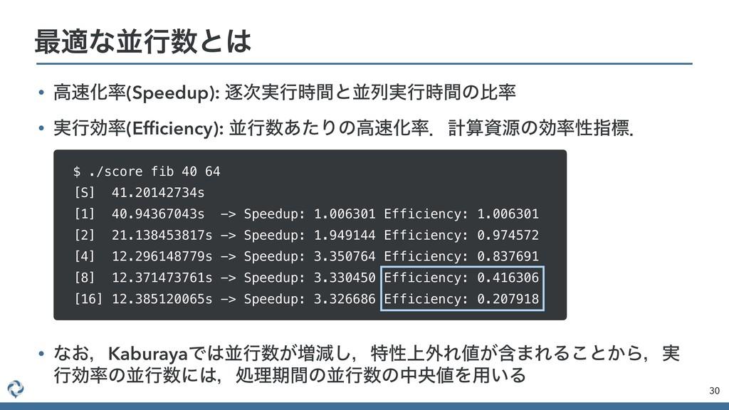 • ߴԽ(Speedup): ஞ࣮ߦؒͱฒྻ࣮ߦؒͷൺ • ࣮ߦޮ(Efficie...