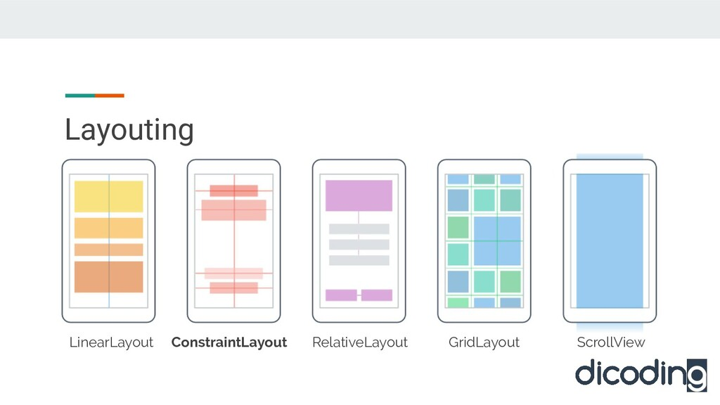 Layouting LinearLayout ConstraintLayout Relativ...