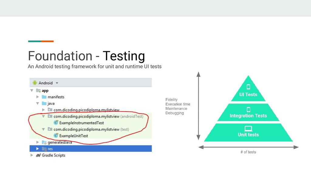 Foundation - Testing An Android testing framewo...
