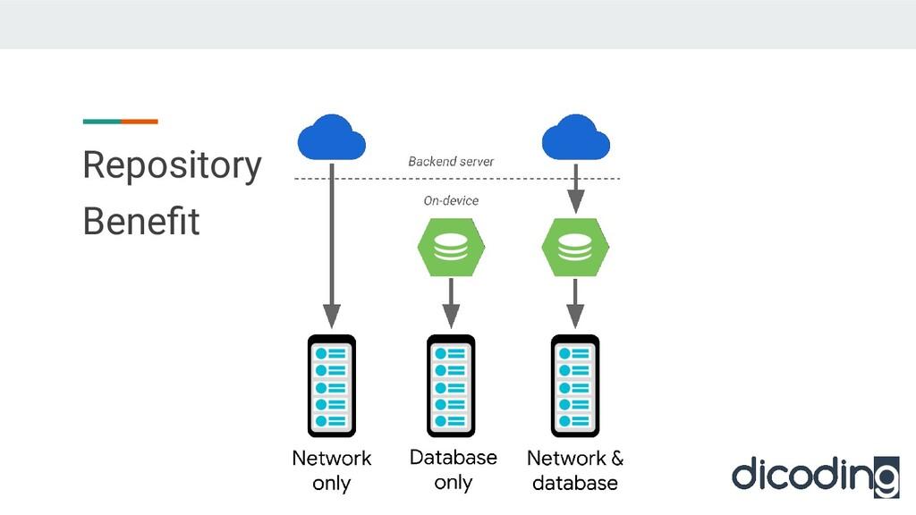 Repository Benefit