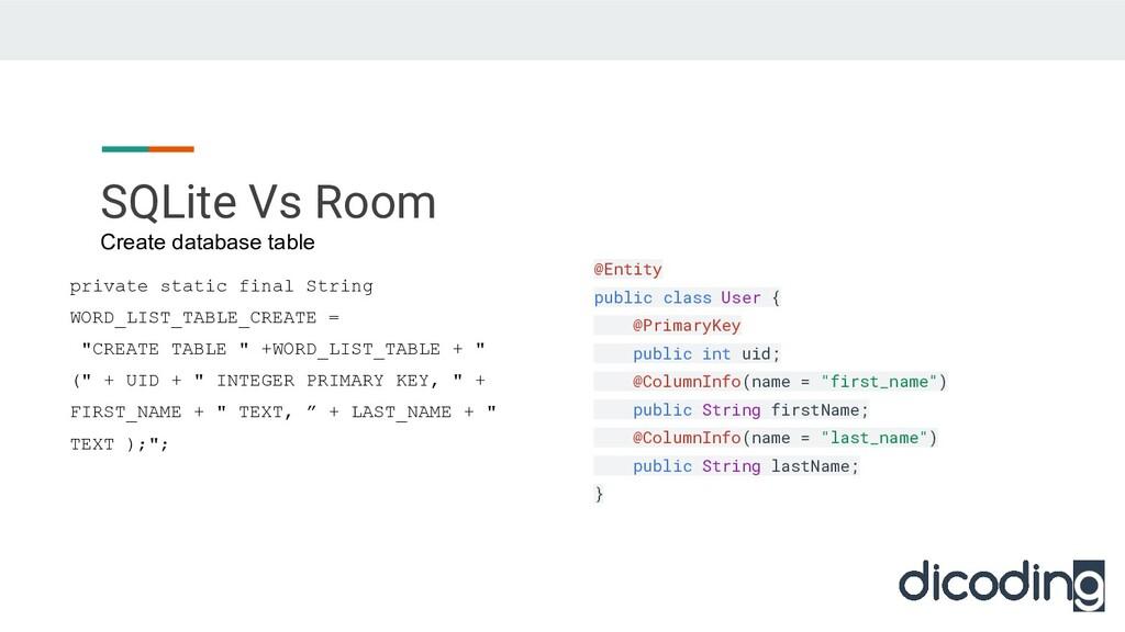 SQLite Vs Room Create database table @Entity pu...