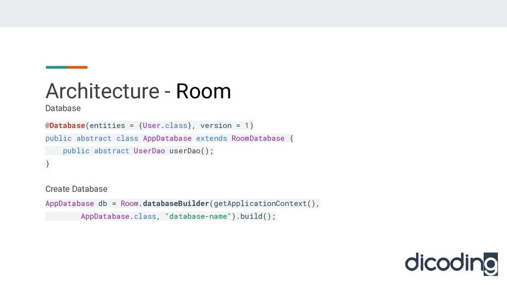 Architecture - Room Database @Database(entities...