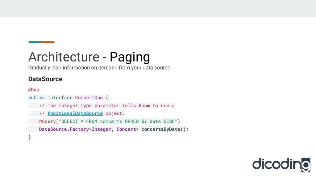 Architecture - Paging Gradually load informatio...
