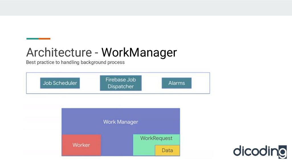 Architecture - WorkManager Best practice to han...