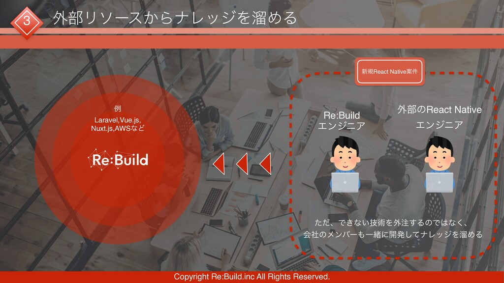 Copyright Re:Build.inc All Rights Reserved. 3 ֎...