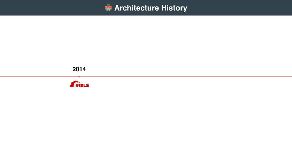 """ Architecture History  2014"
