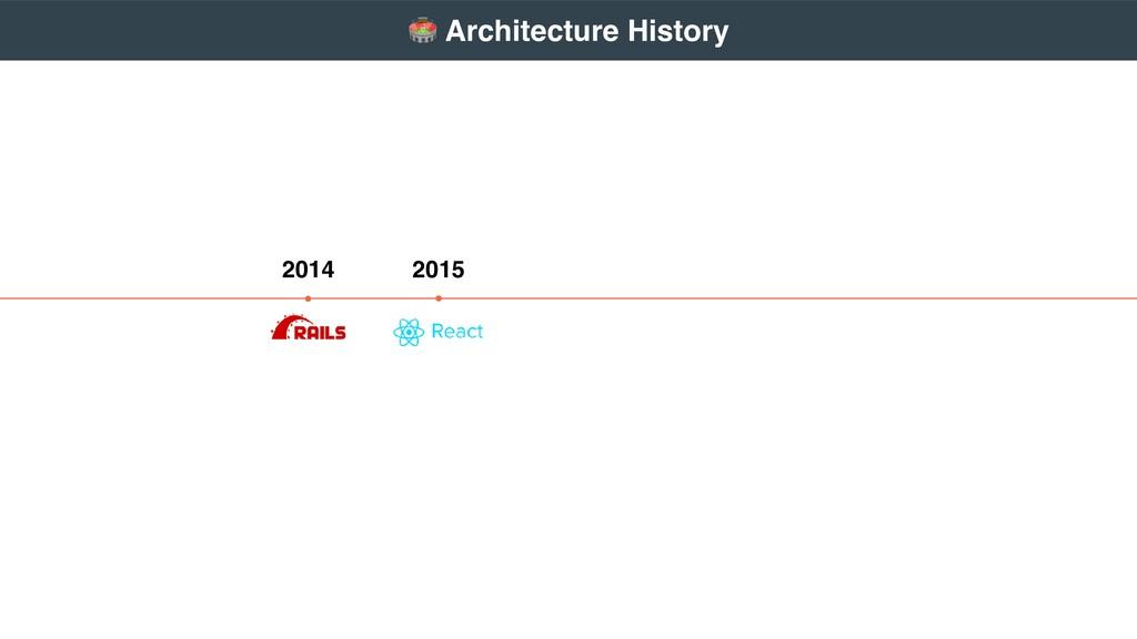 """ Architecture History  2014 2015"