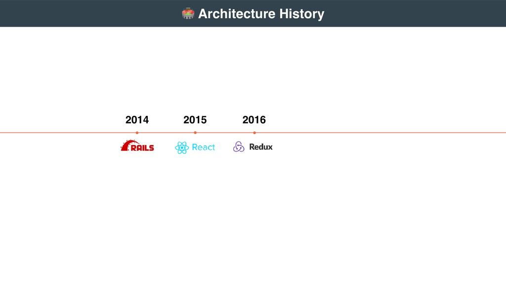 """ Architecture History  2014 2015 2016"